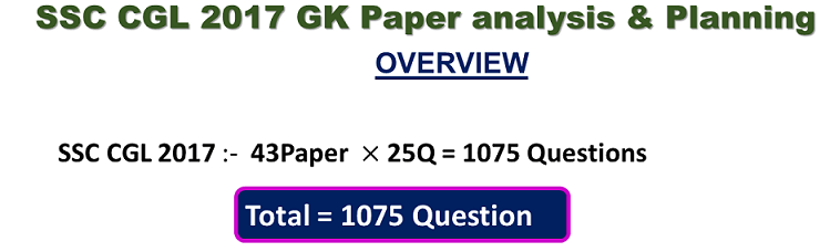 SSC CGL 2017 GK QUESTION PAPER