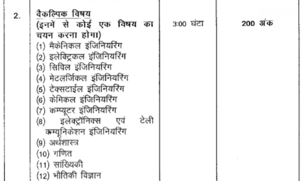 Bihar-BPSC-Project-Manager-2020-Online-Form-1000x600 Online Form Govt Job Haryana on