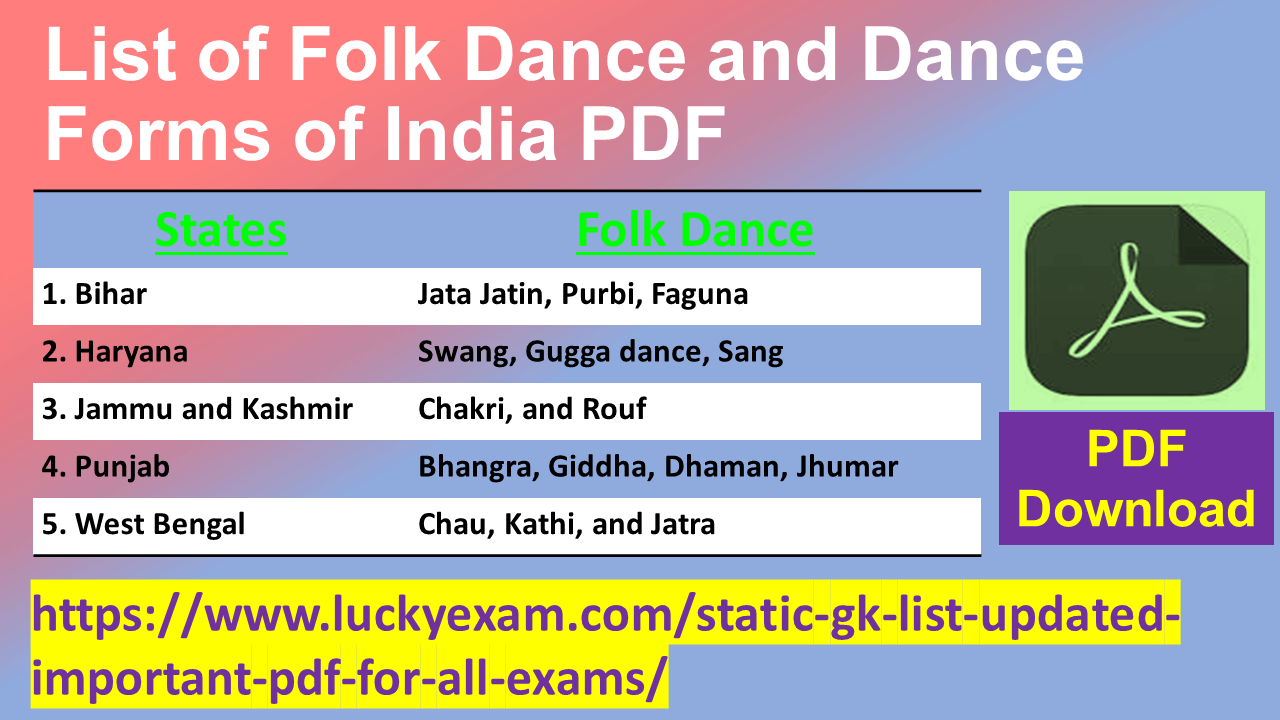 List of Folk Dance and Dance Forms of India PDF