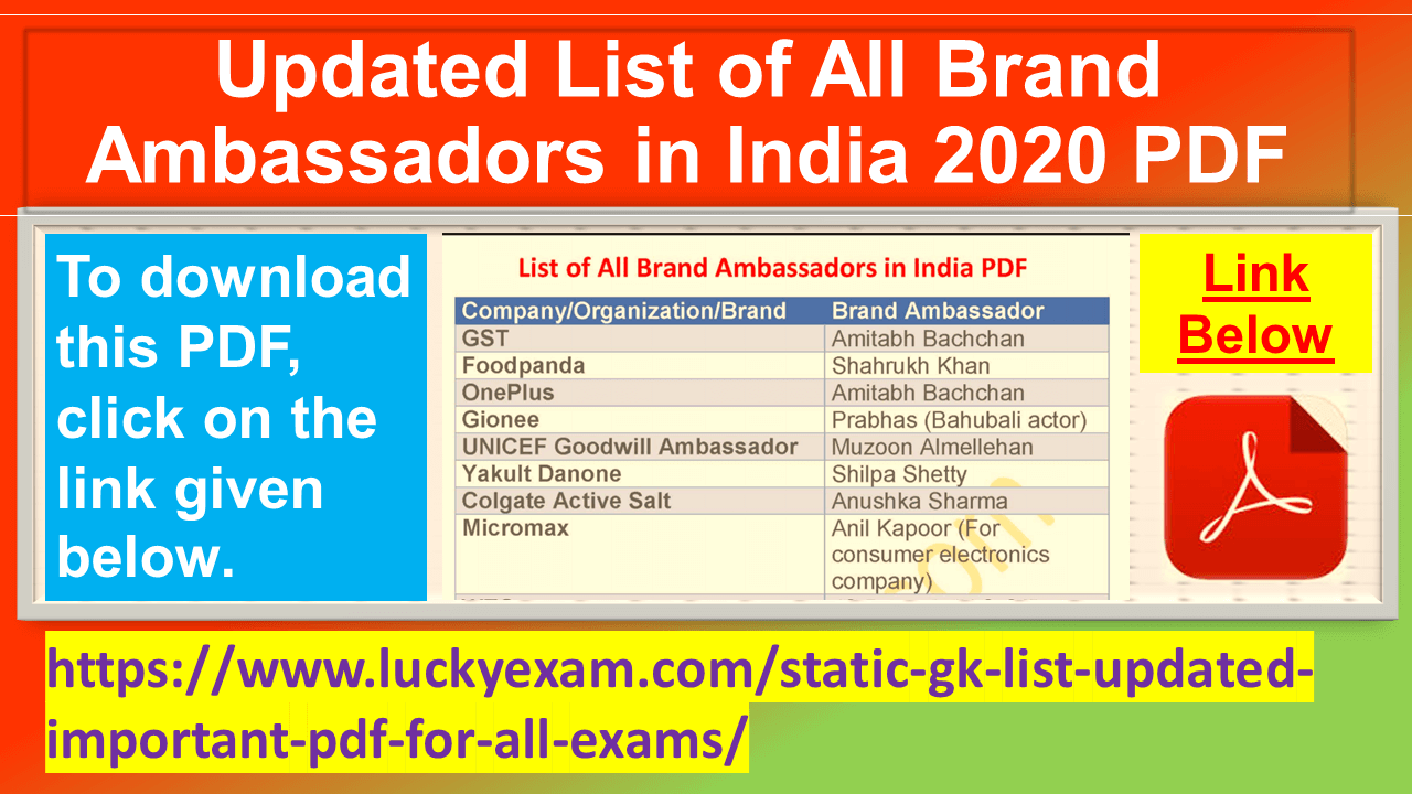 Updated List of All Brand Ambassadors in India 2020 PDF