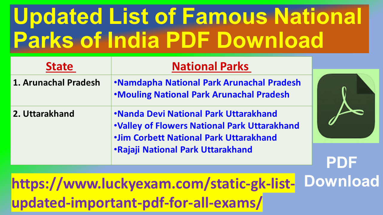 Updated List of Famous National Parks of India PDF Download