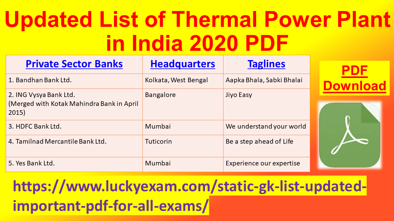 Updated List of Thermal Power Plant in India 2020 PDF