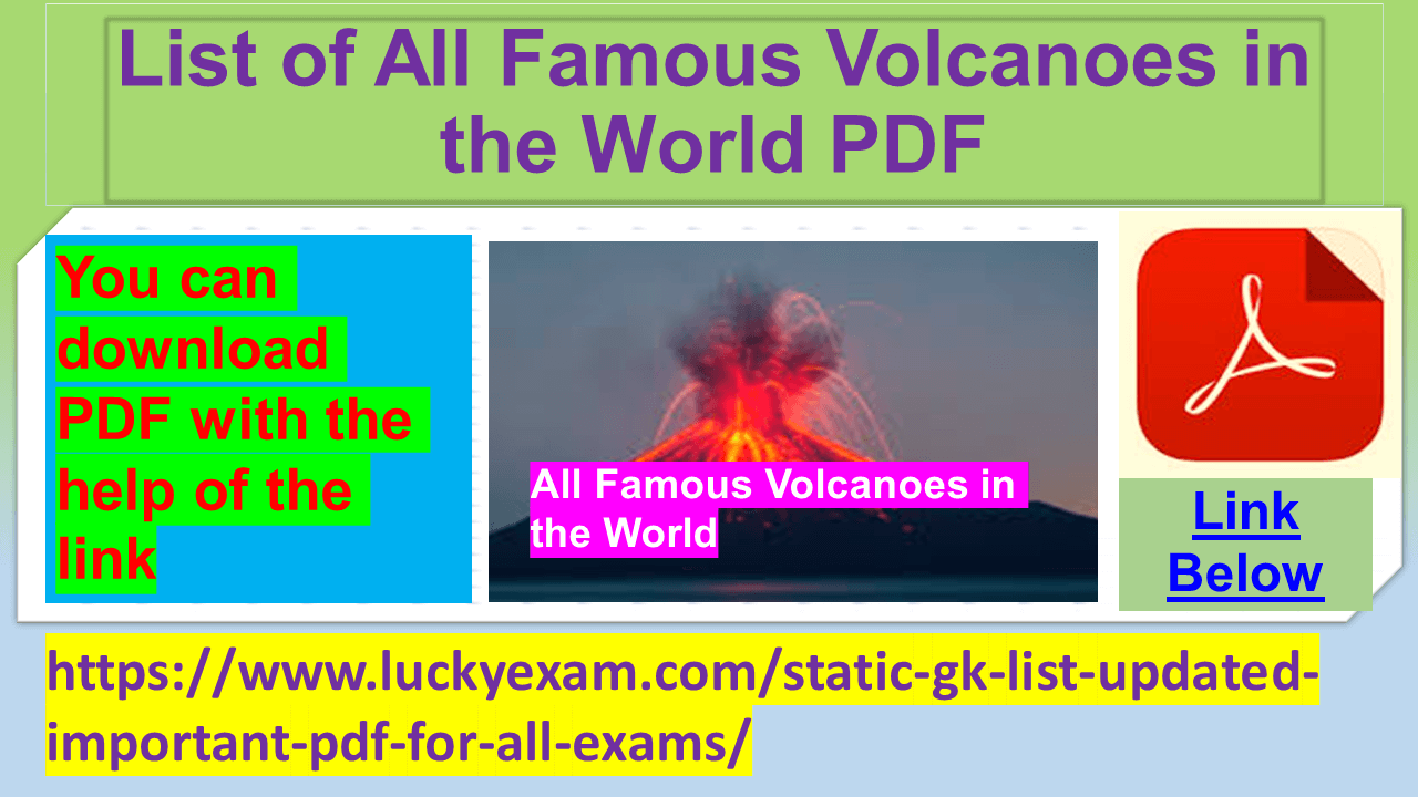 List of All Famous Volcanoes in the World PDF