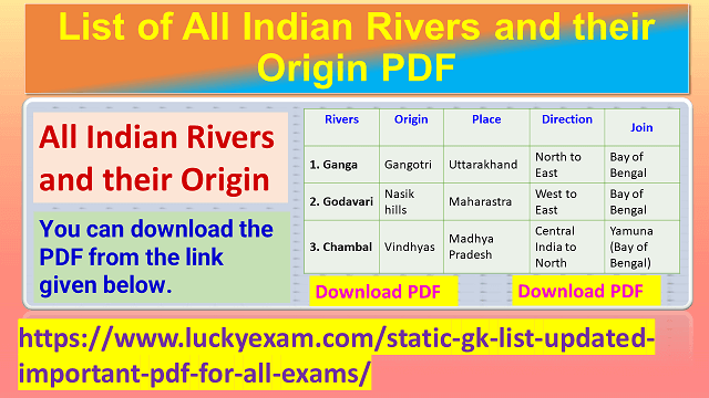 List of All Indian Rivers and their Origin PDF