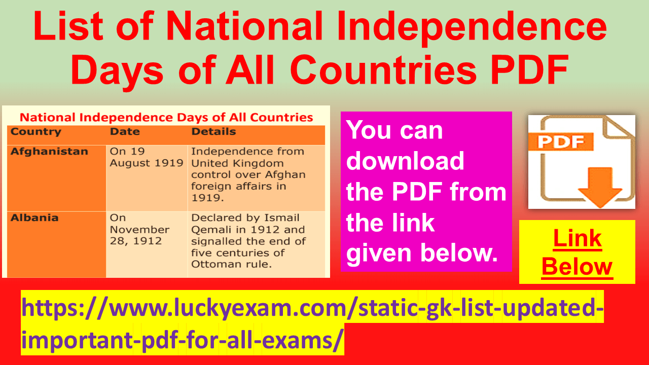 List of National Independence Days of All Countries