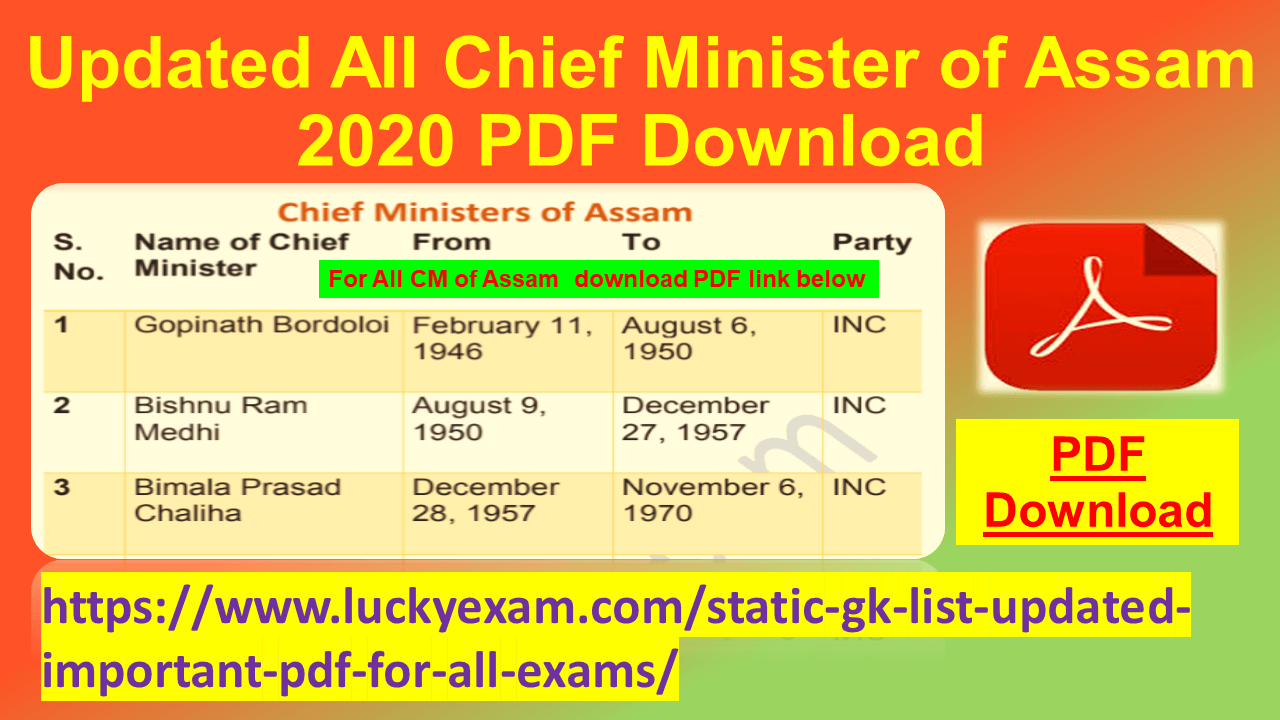 Updated All Chief Minister of Assam 2020 PDF Download