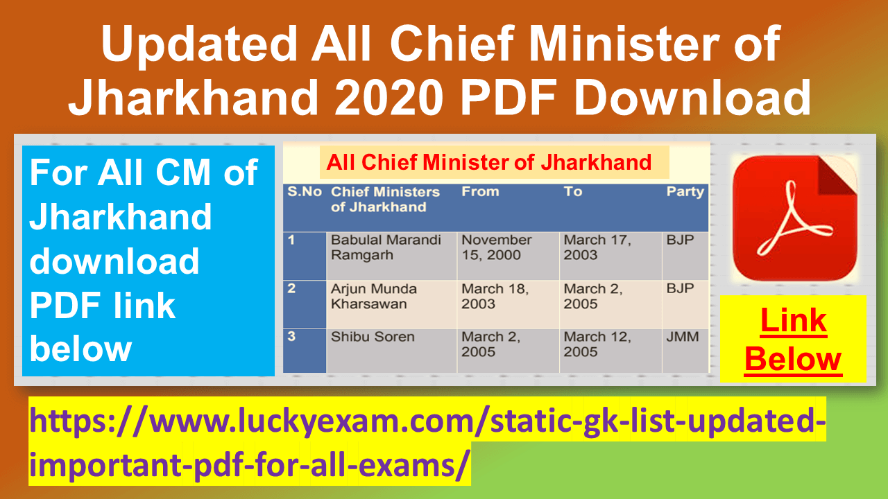 Updated All Chief Minister of Jharkhand