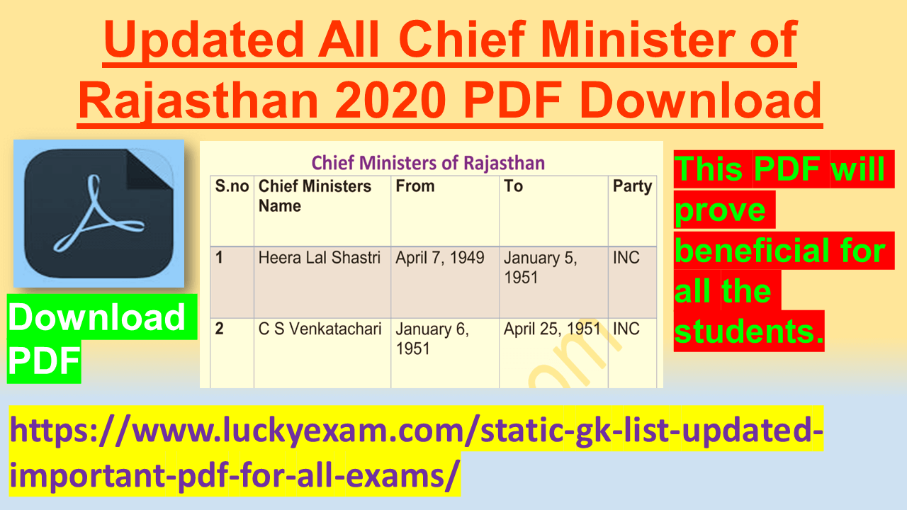 Updated All Chief Minister of Rajasthan 2020 PDF Download