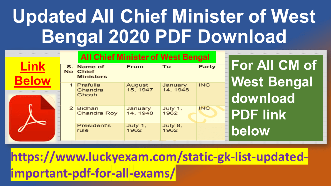 Updated All Chief Minister of West Bengal 2020 PDF Download