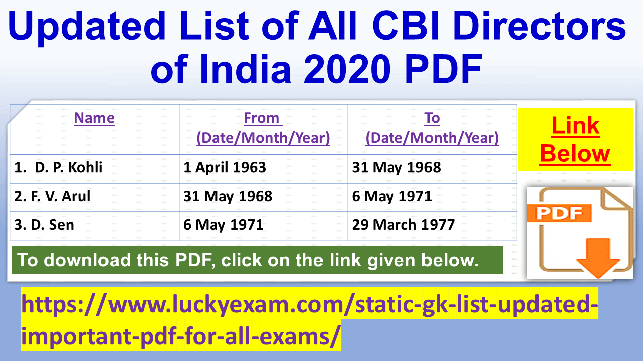Updated List of All CBI Directors of India 2020 PDF