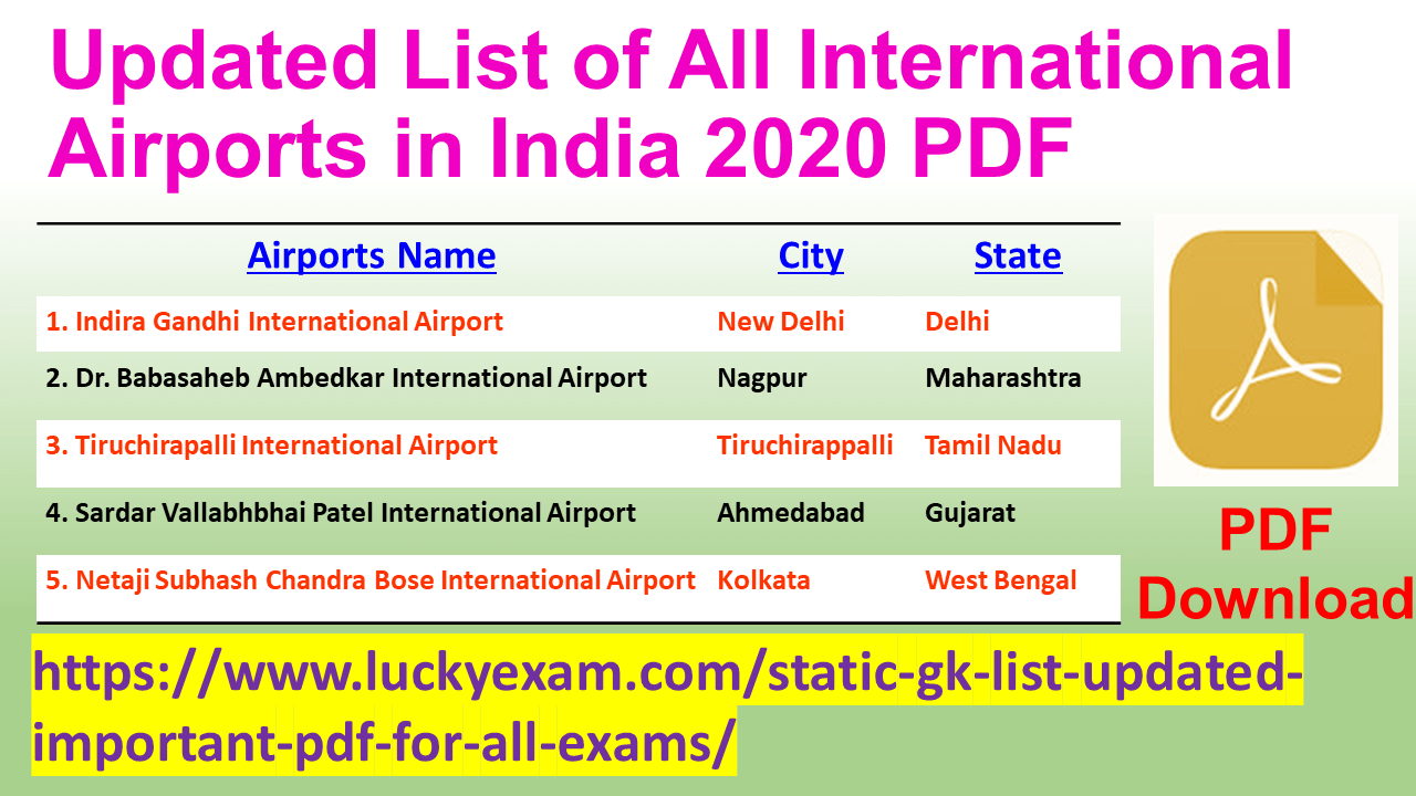 Updated List of All International Airports in India 2020 PDF