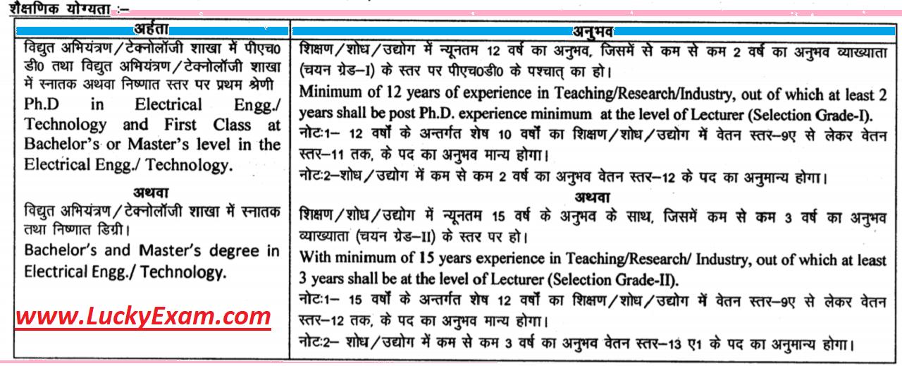 BPSC HOD Polytechnic College Recruitment 2020