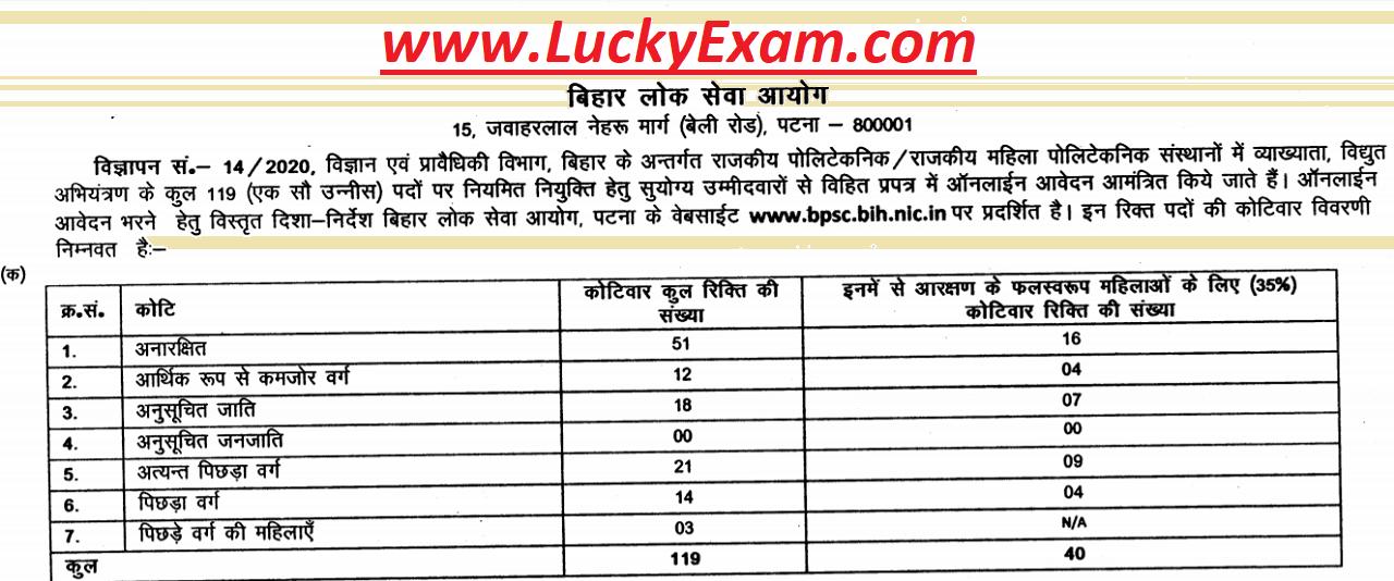 Bihar BPSC Lecturer Recruitment 2020 Details