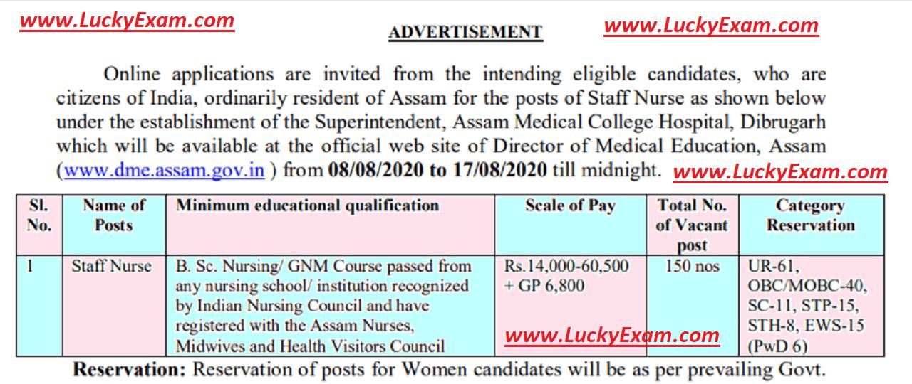 DME Assam Staff Nurse Post Recruitment 2020